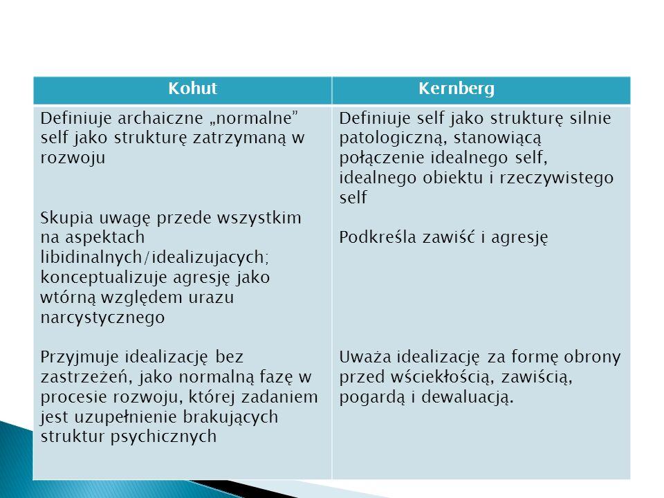 """Kohut Kernberg. Definiuje archaiczne """"normalne self jako strukturę zatrzymaną w rozwoju."""