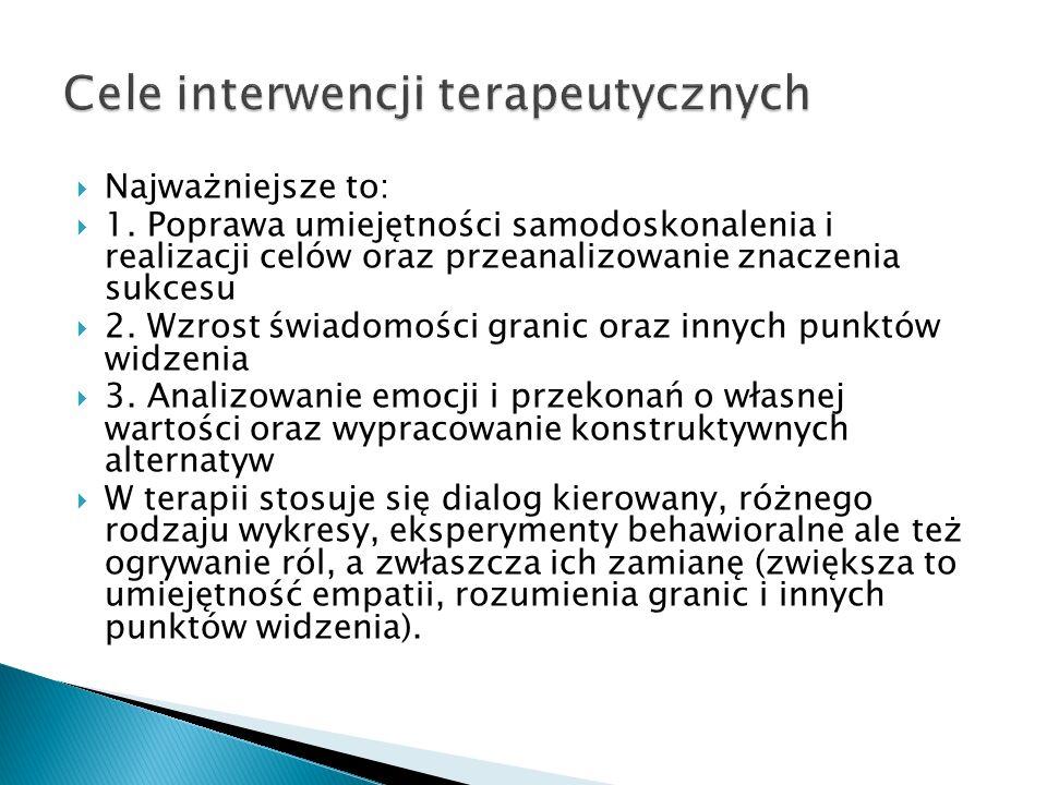 Cele interwencji terapeutycznych