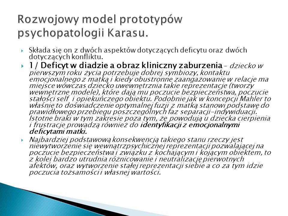 Rozwojowy model prototypów psychopatologii Karasu.