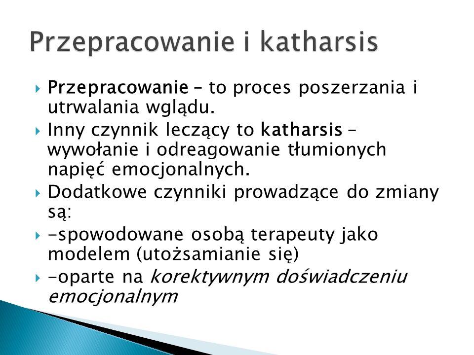 Przepracowanie i katharsis