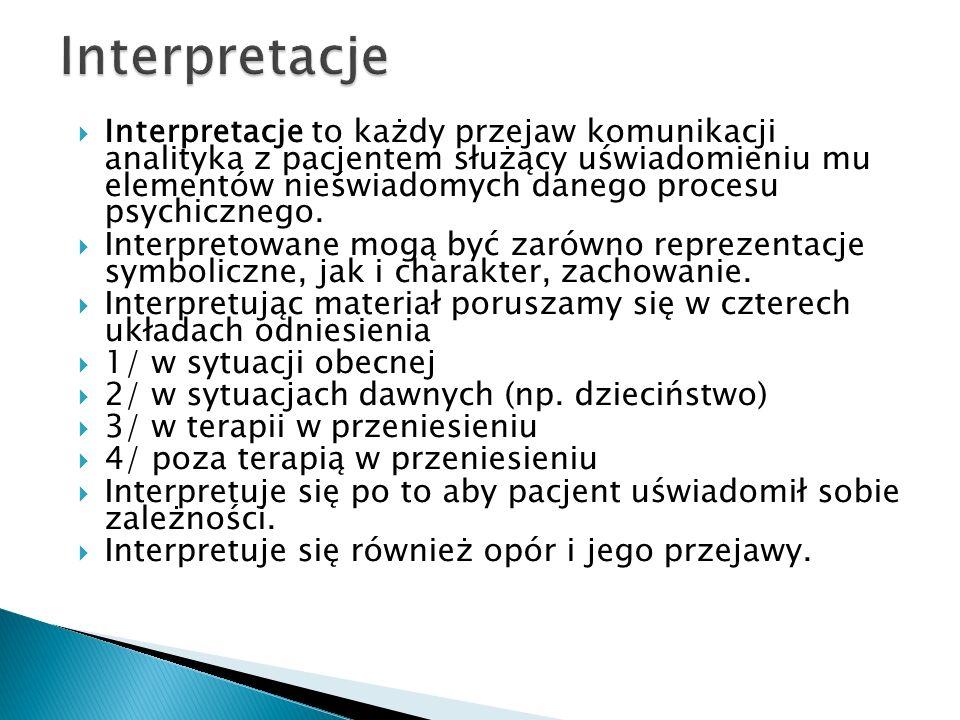 Interpretacje