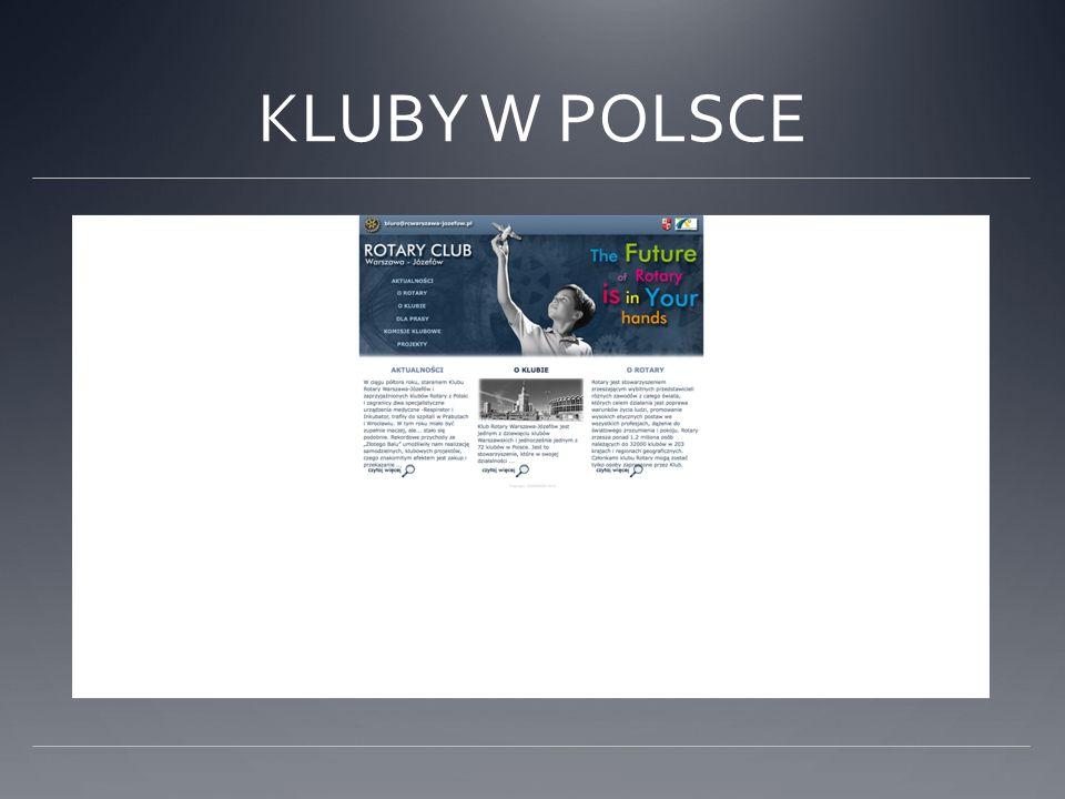 KLUBY W POLSCE