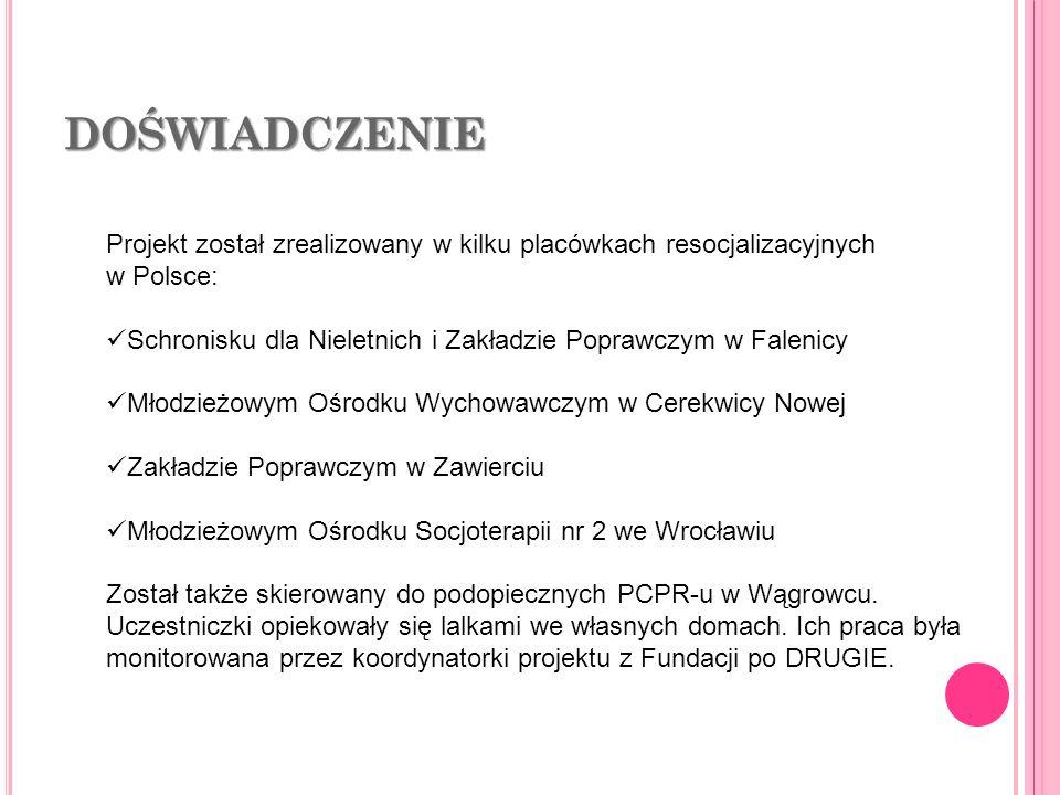 DOŚWIADCZENIE Projekt został zrealizowany w kilku placówkach resocjalizacyjnych w Polsce:
