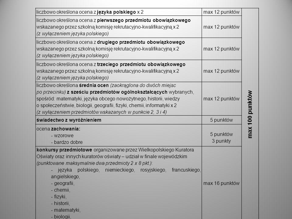 max 100 punktów liczbowo określona ocena z języka polskiego x 2