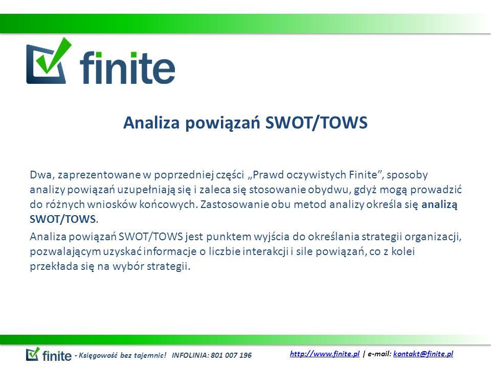 Analiza powiązań SWOT/TOWS