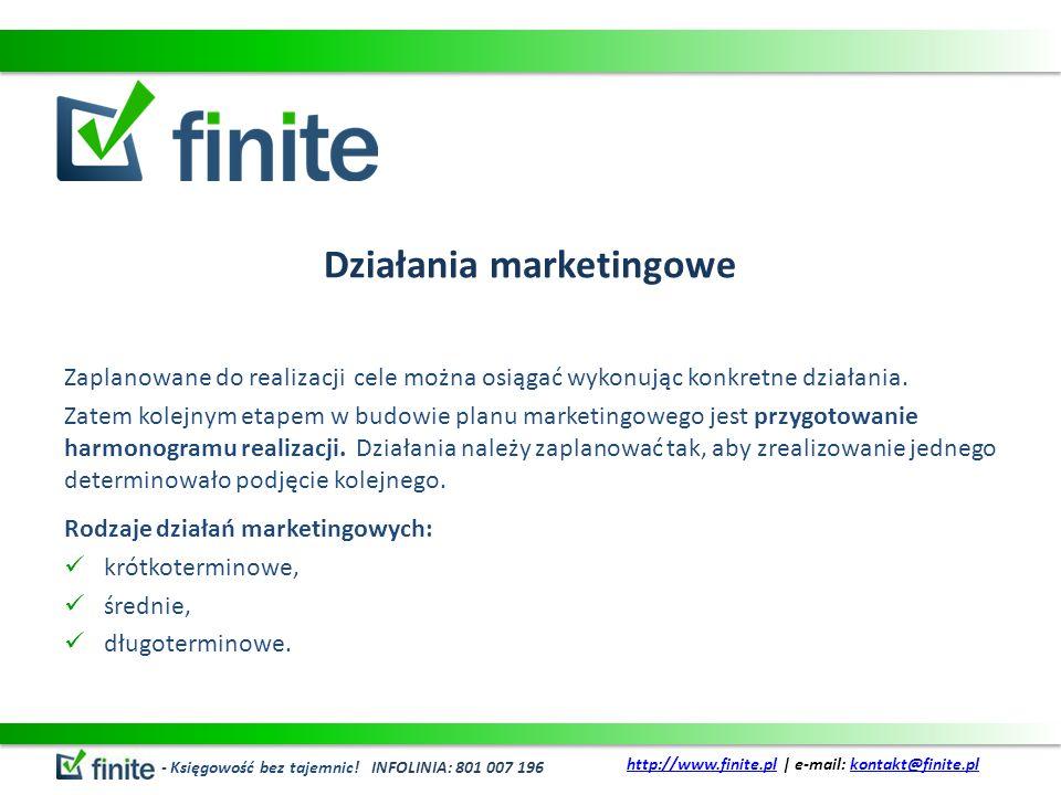 Działania marketingowe