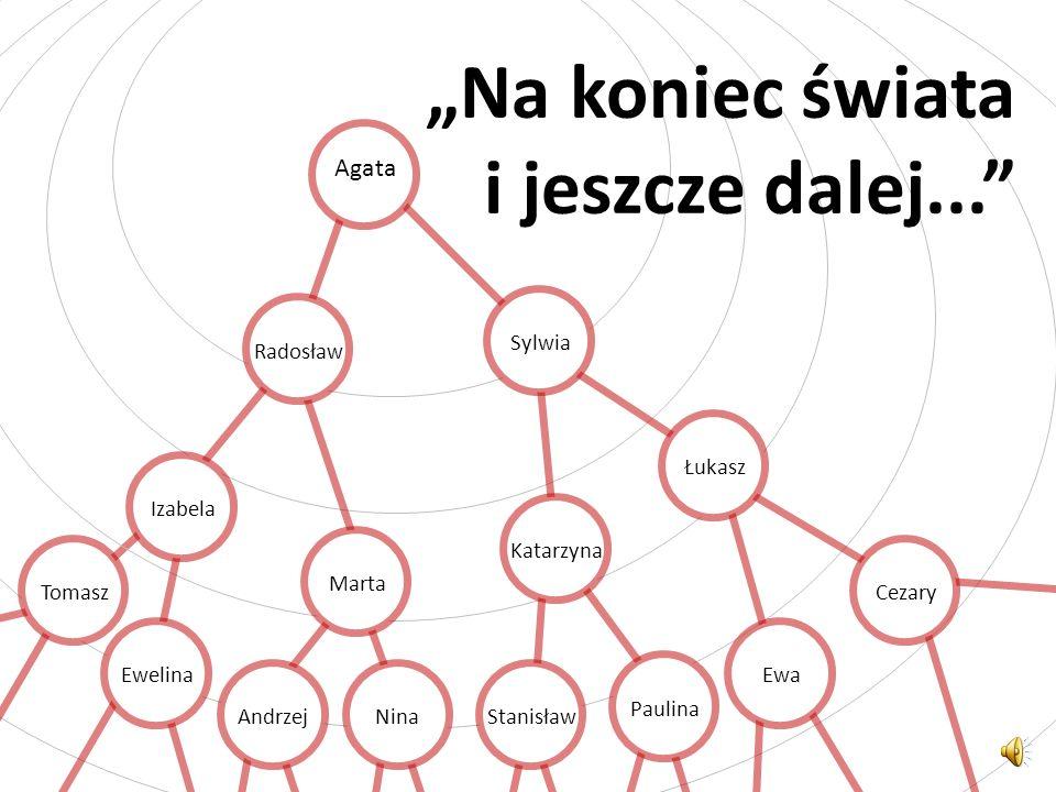 """""""Na koniec świata i jeszcze dalej... Agata Sylwia Radosław Łukasz"""