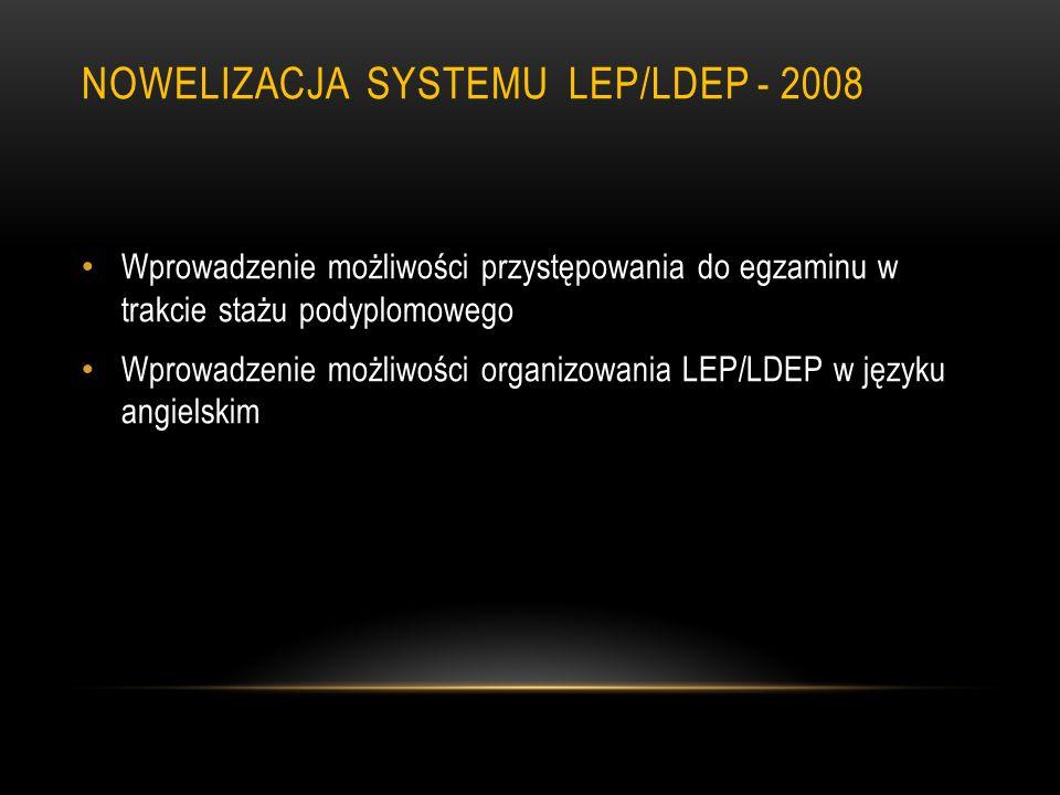 NOWELIZACJA SYSTEMU LEP/LDEP - 2008