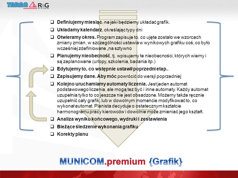 MUNICOM.premium {Grafik}