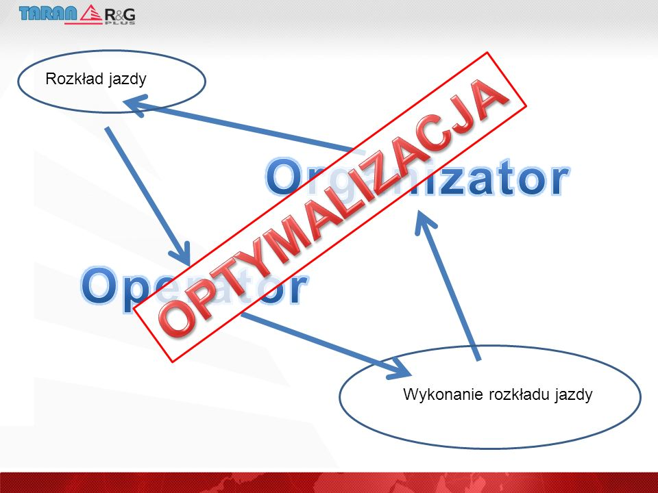 Organizator OPTYMALIZACJA Operator