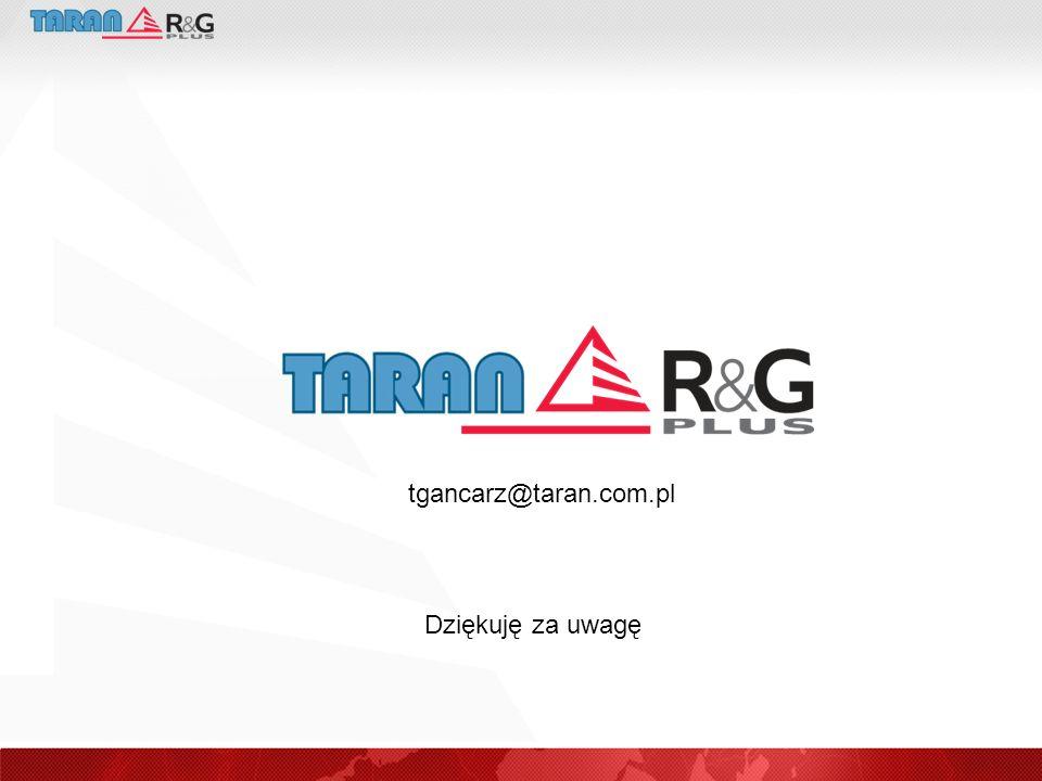 tgancarz@taran.com.pl Dziękuję za uwagę