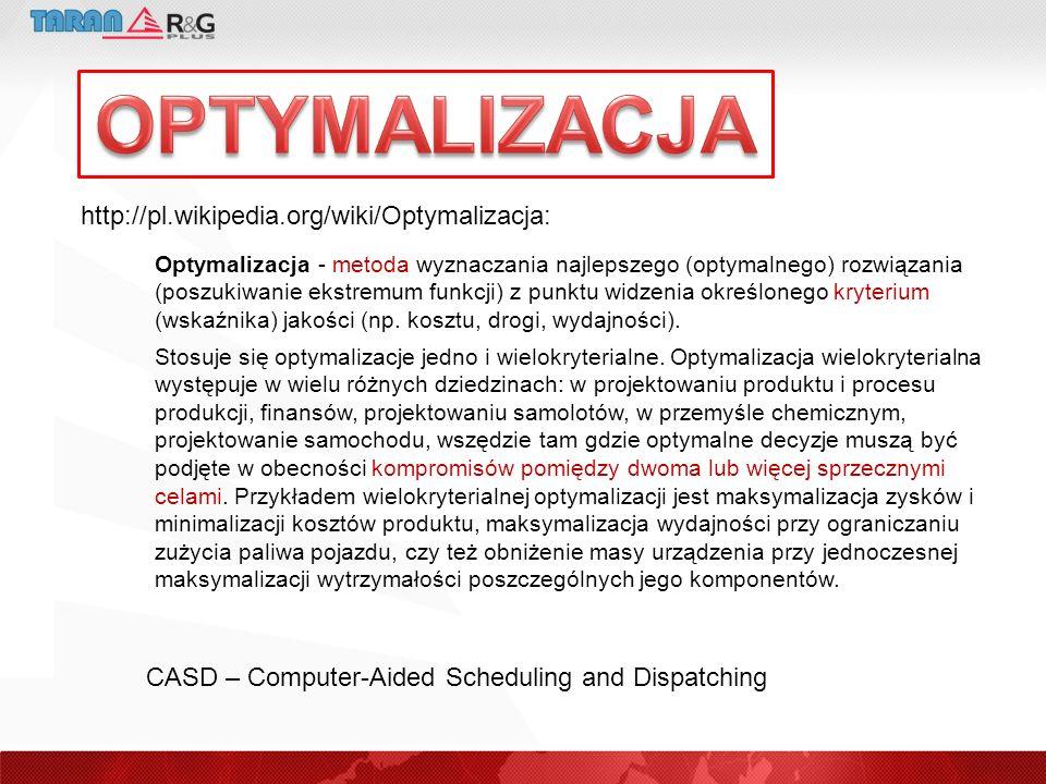 OPTYMALIZACJA http://pl.wikipedia.org/wiki/Optymalizacja: