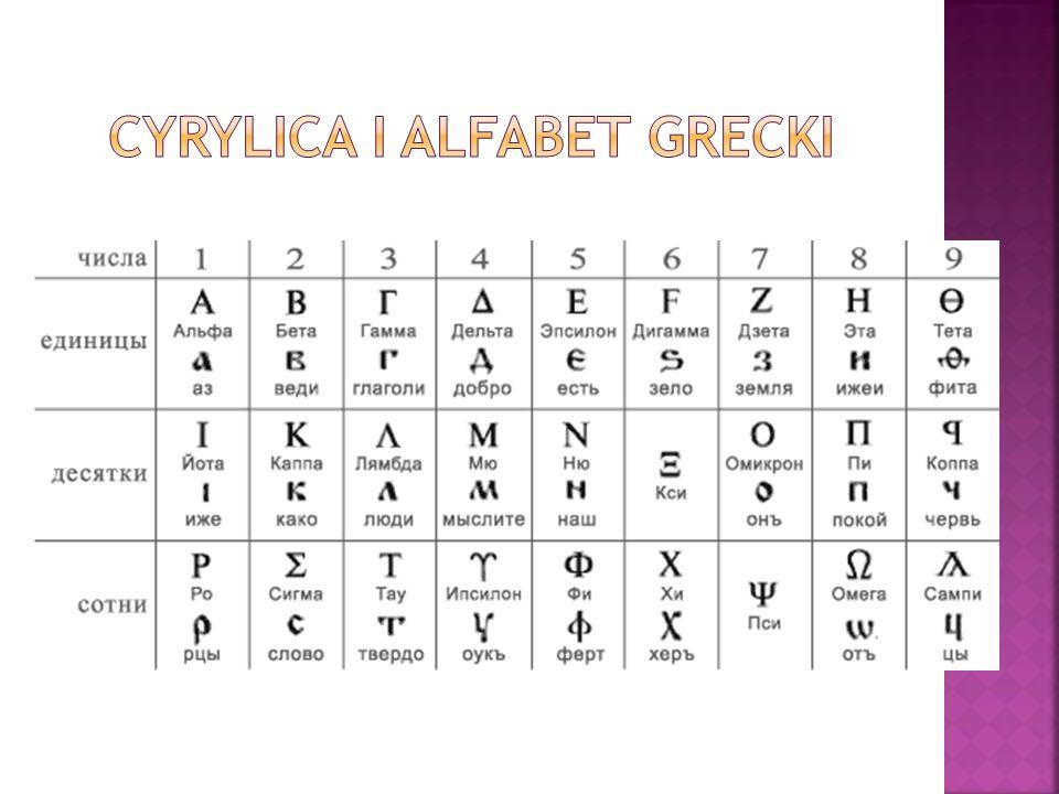 Cyrylica i alfabet grecki
