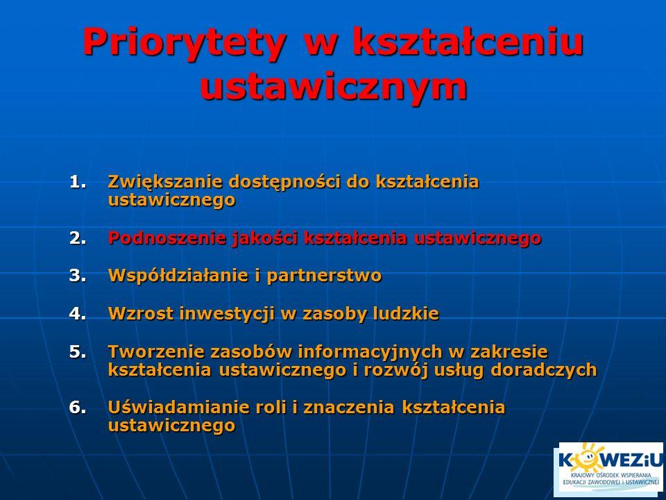Priorytety w kształceniu ustawicznym