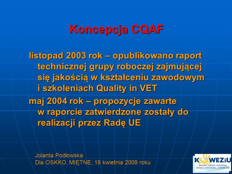 Koncepcja CQAF