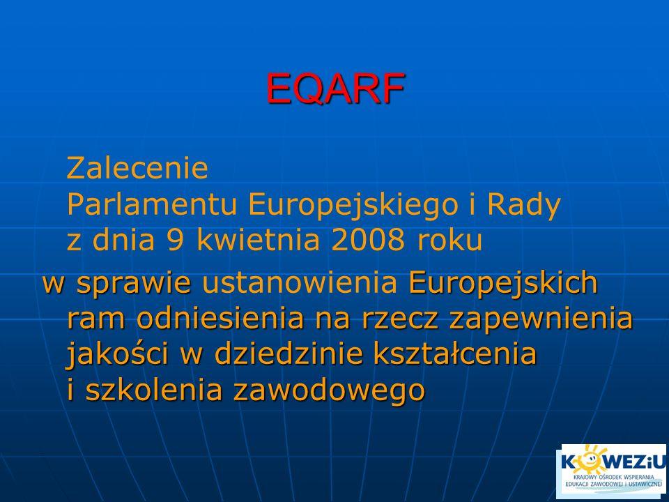 EQARF Zalecenie Parlamentu Europejskiego i Rady z dnia 9 kwietnia 2008 roku.