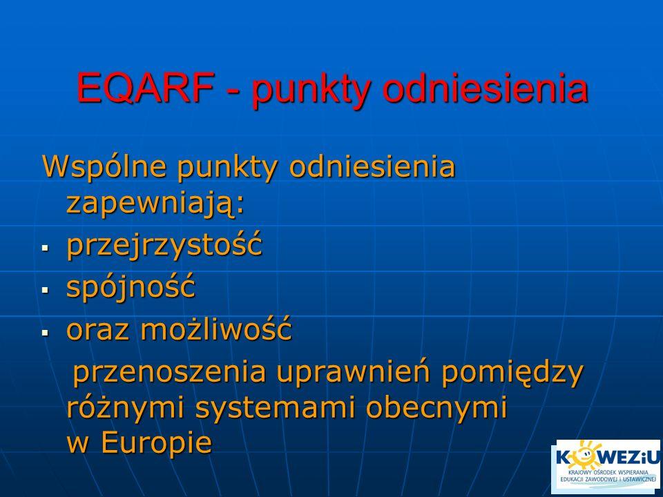 EQARF - punkty odniesienia