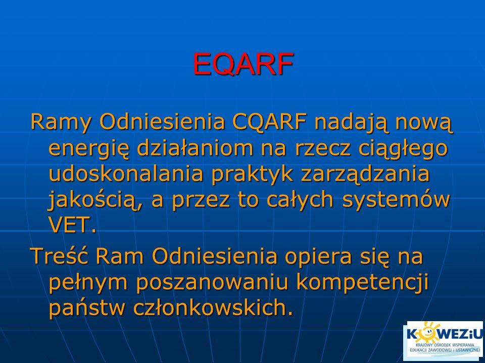 EQARF