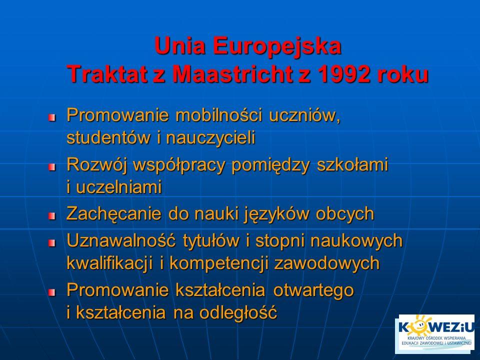 Unia Europejska Traktat z Maastricht z 1992 roku