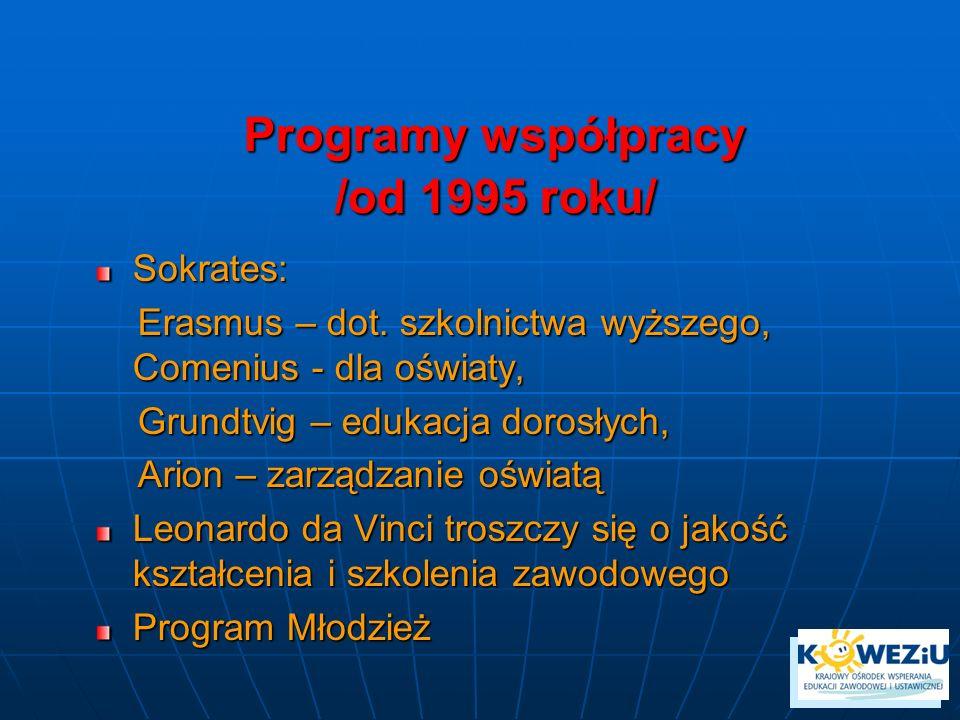 Programy współpracy /od 1995 roku/