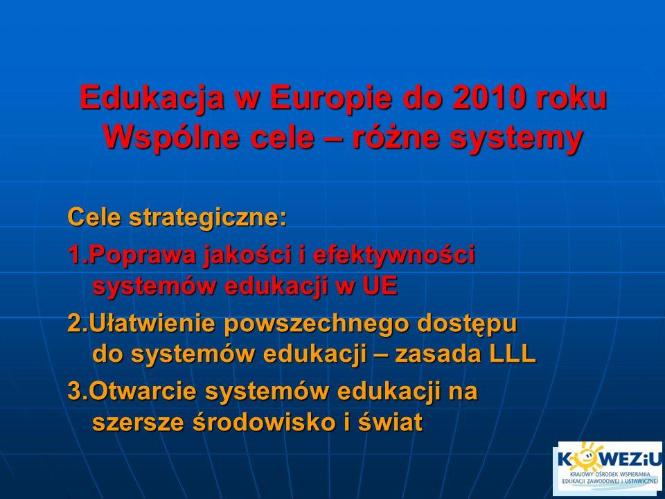 Edukacja w Europie do 2010 roku Wspólne cele – różne systemy