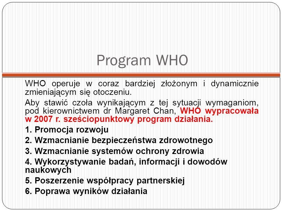 Program WHO WHO operuje w coraz bardziej złożonym i dynamicznie zmieniającym się otoczeniu.