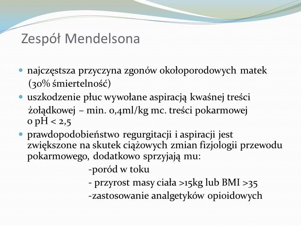 Zespół Mendelsona najczęstsza przyczyna zgonów okołoporodowych matek