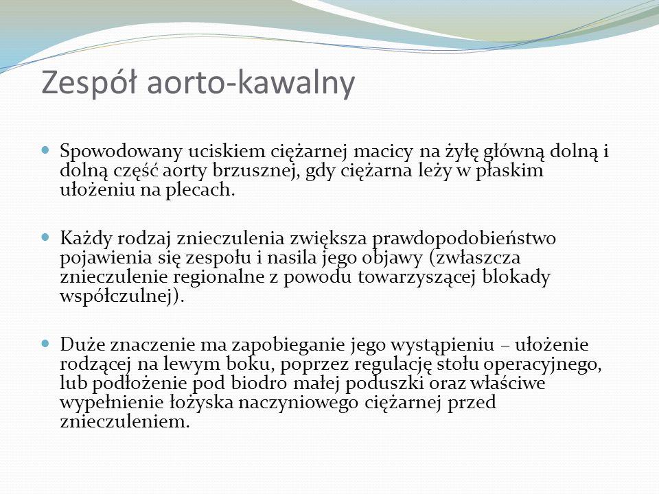Zespół aorto-kawalny