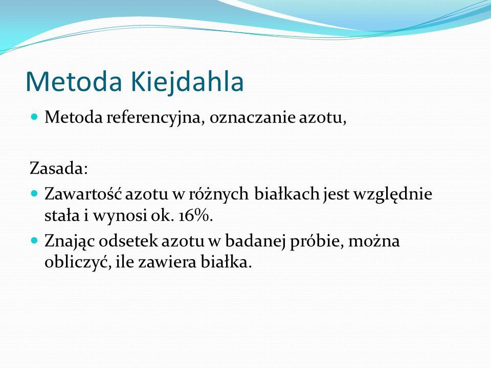 Metoda Kiejdahla Metoda referencyjna, oznaczanie azotu, Zasada: