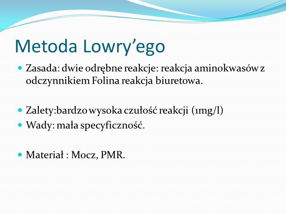 Metoda Lowry'ego Zasada: dwie odrębne reakcje: reakcja aminokwasów z odczynnikiem Folina reakcja biuretowa.