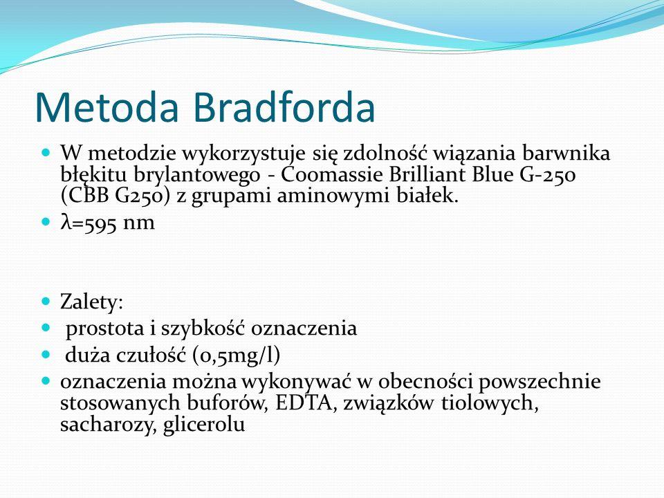 Metoda Bradforda