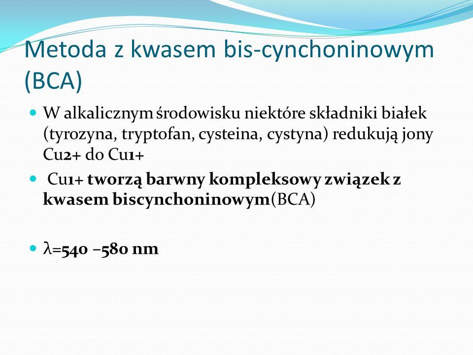 Metoda z kwasem bis-cynchoninowym (BCA)