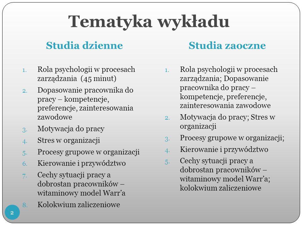 Tematyka wykładu Studia dzienne Studia zaoczne