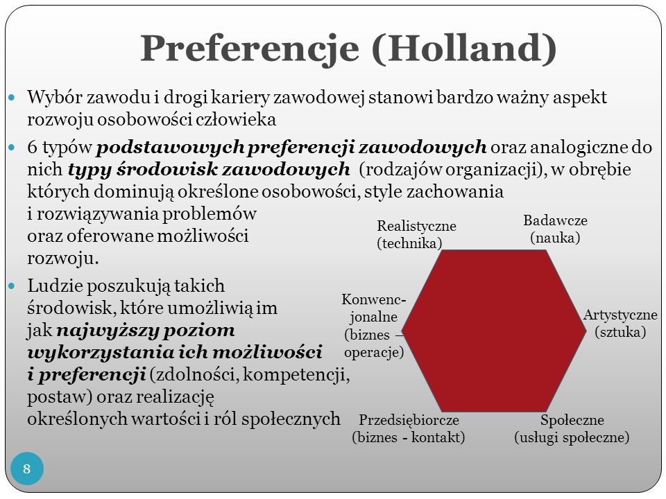 Preferencje (Holland)