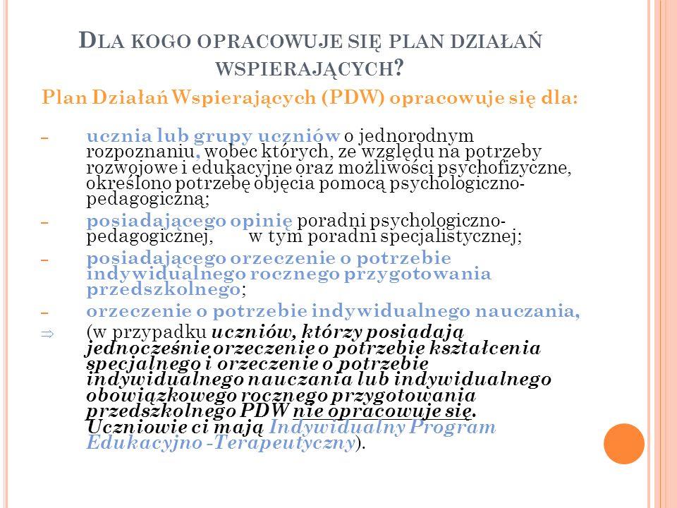 Dla kogo opracowuje się plan działań wspierających