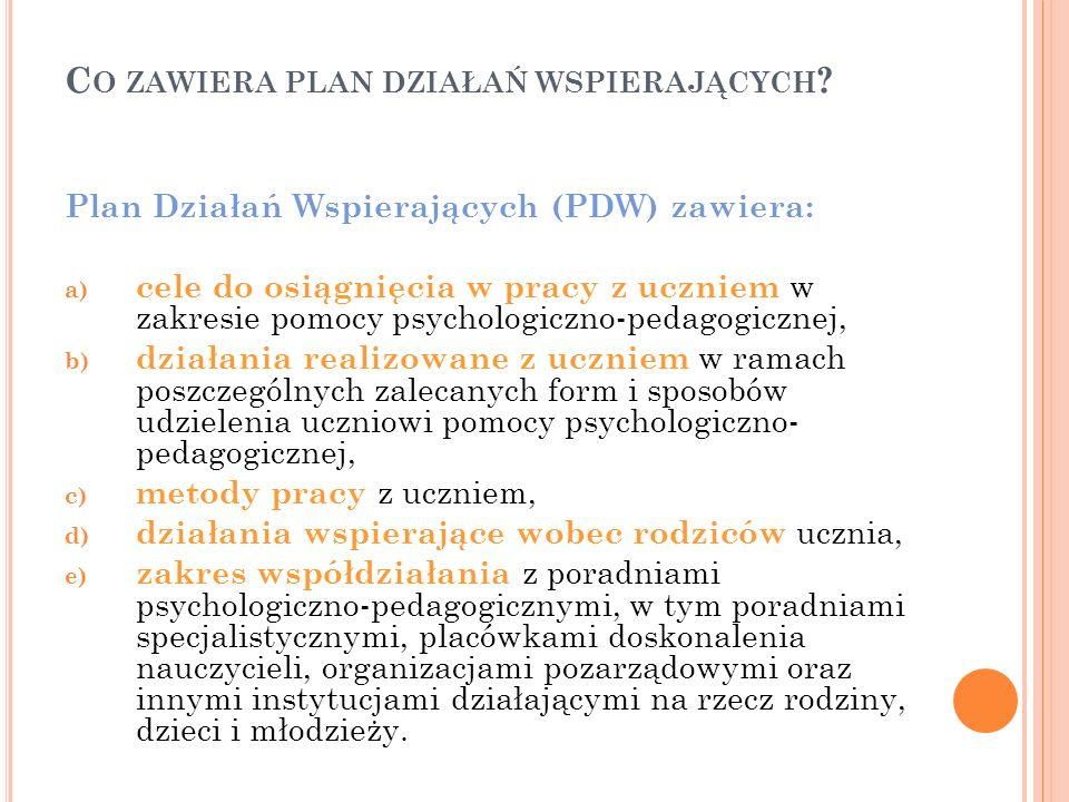 Co zawiera plan działań wspierających