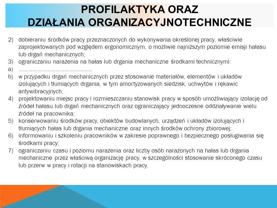 Profilaktyka oraz Działania organizacyjnotechniczne