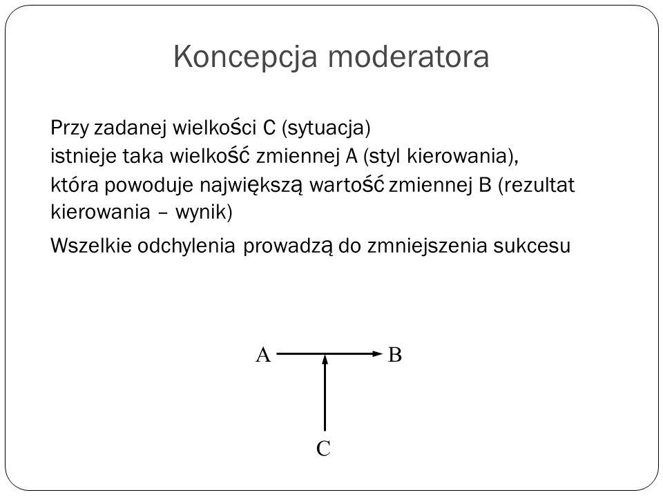 Koncepcja moderatora