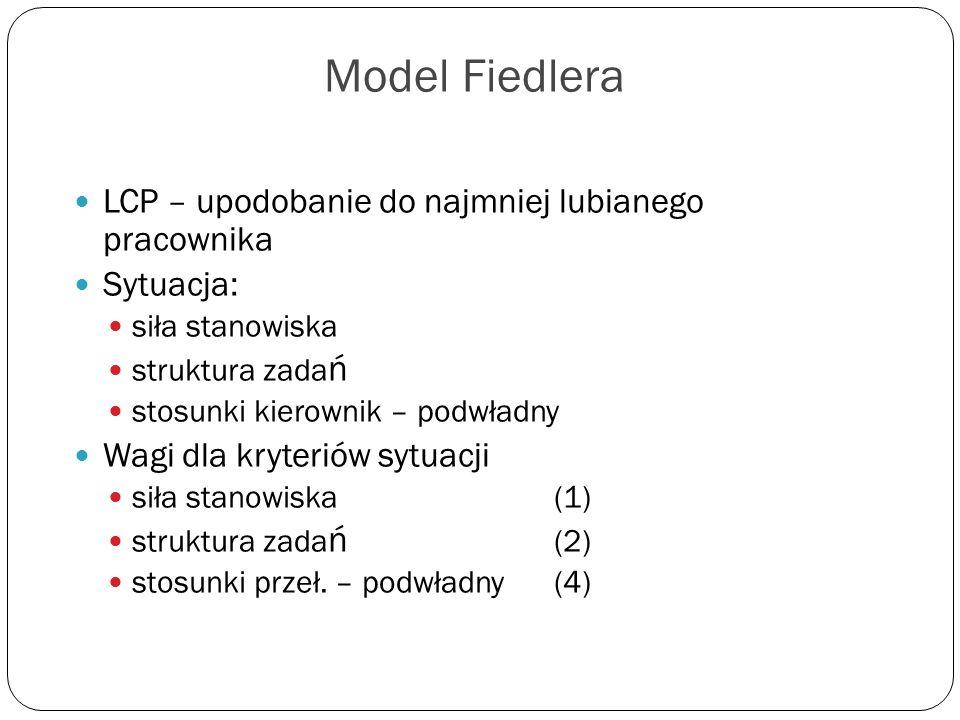 Model Fiedlera LCP – upodobanie do najmniej lubianego pracownika