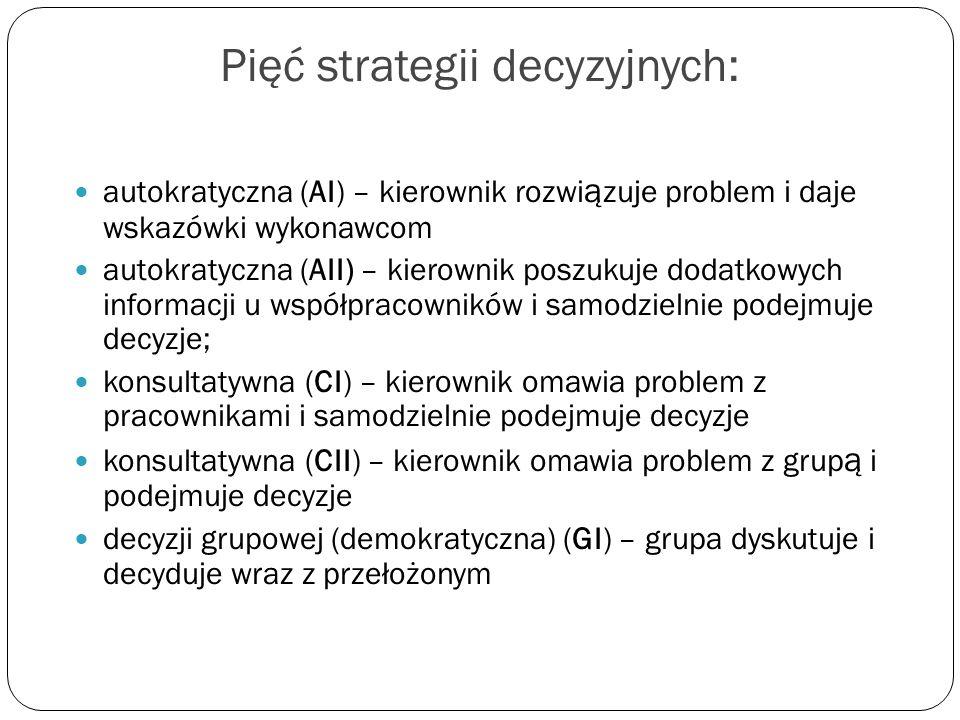 Pięć strategii decyzyjnych: