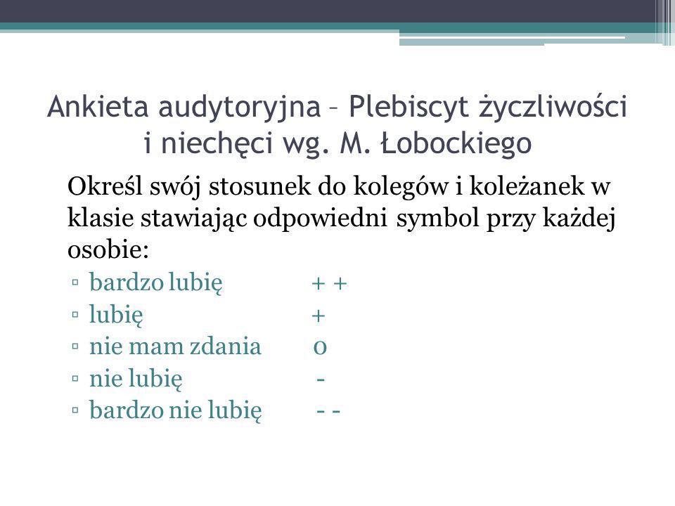 Ankieta audytoryjna – Plebiscyt życzliwości i niechęci wg. M