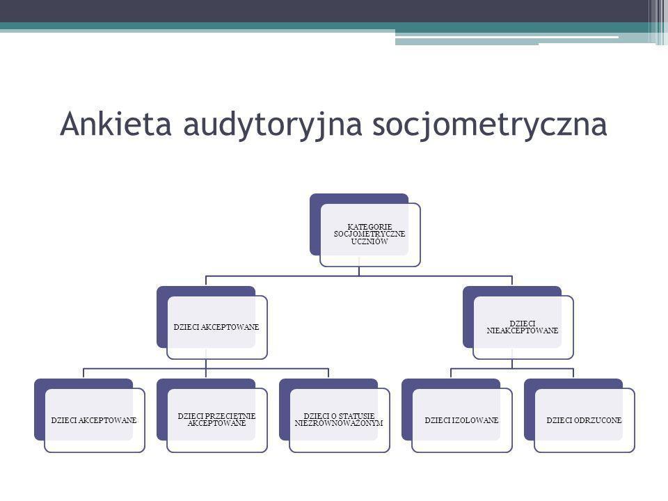 Ankieta audytoryjna socjometryczna