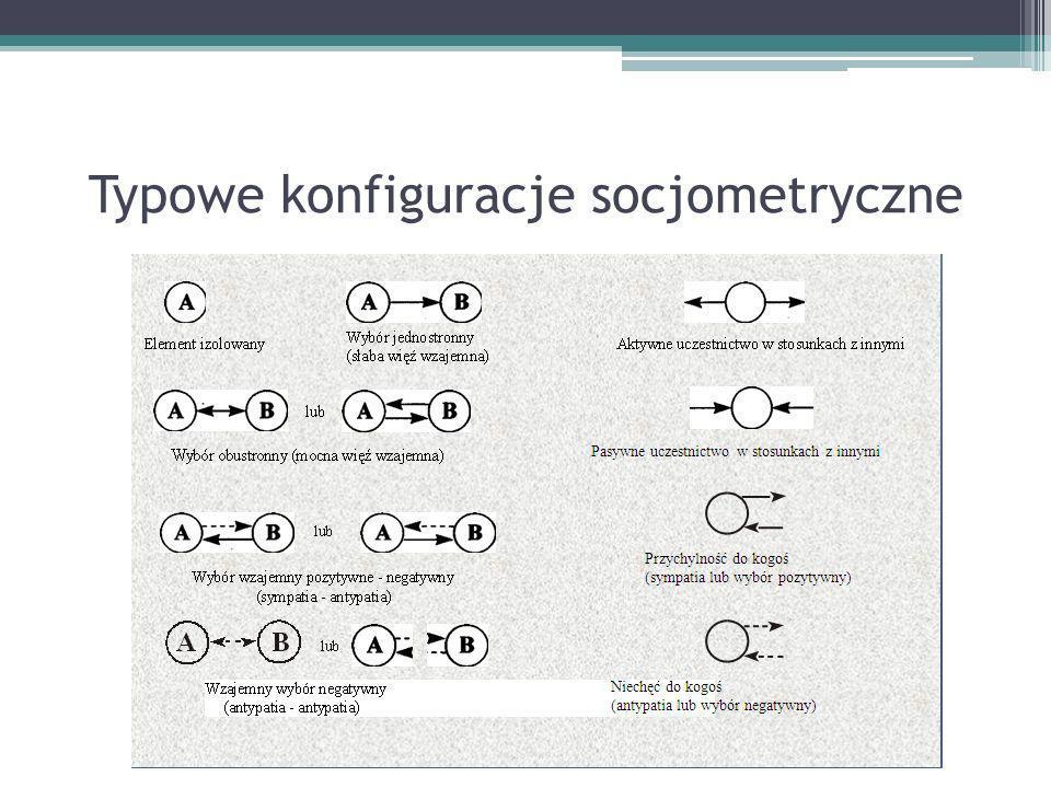 Typowe konfiguracje socjometryczne
