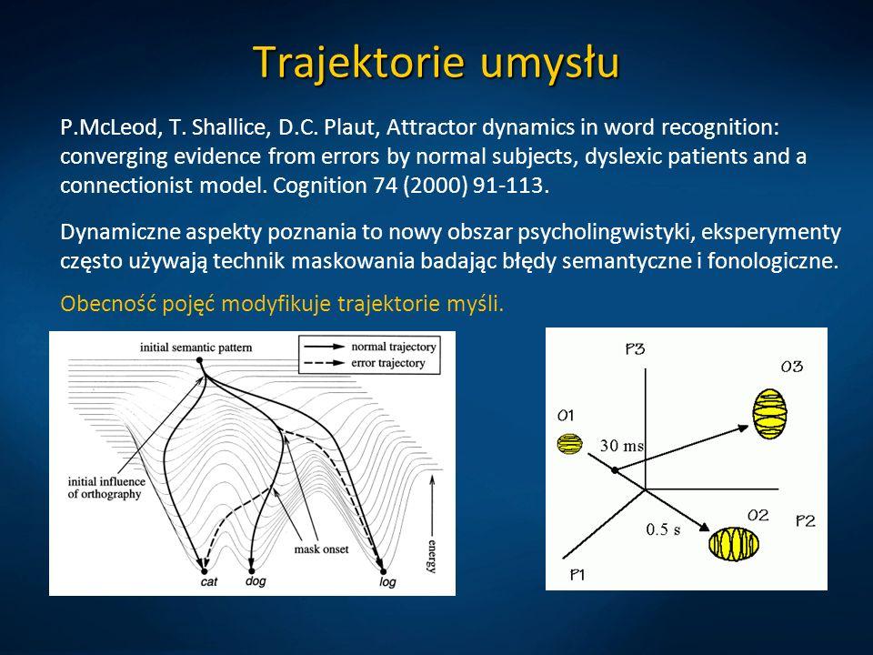 Trajektorie umysłu