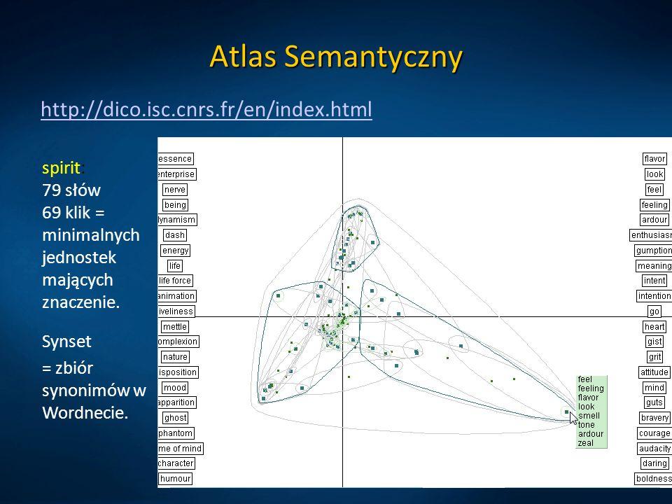 Atlas Semantyczny http://dico.isc.cnrs.fr/en/index.html