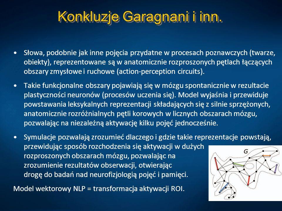 Konkluzje Garagnani i inn.
