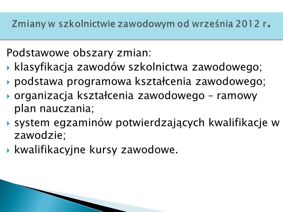 Zmiany w szkolnictwie zawodowym od września 2012 r.