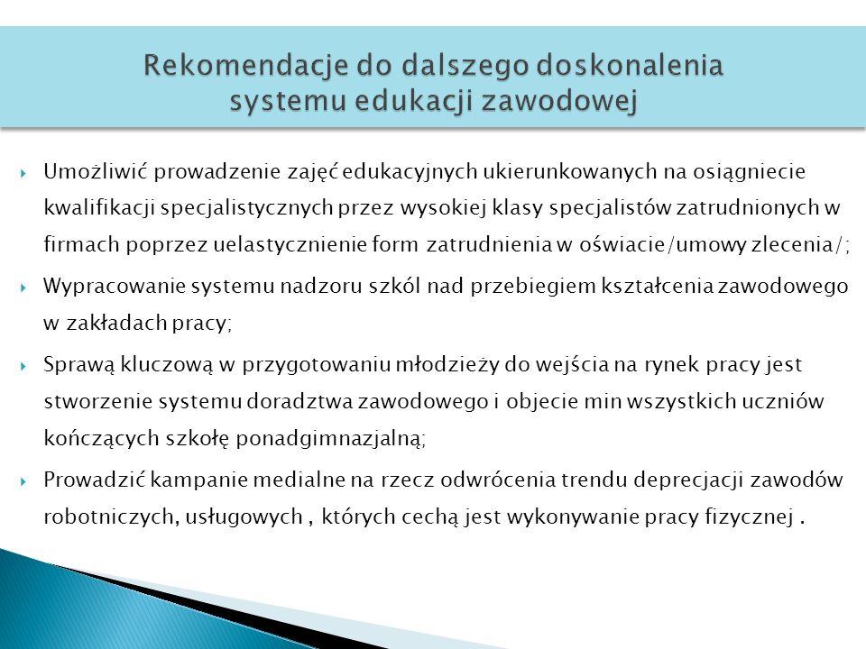 Rekomendacje do dalszego doskonalenia systemu edukacji zawodowej