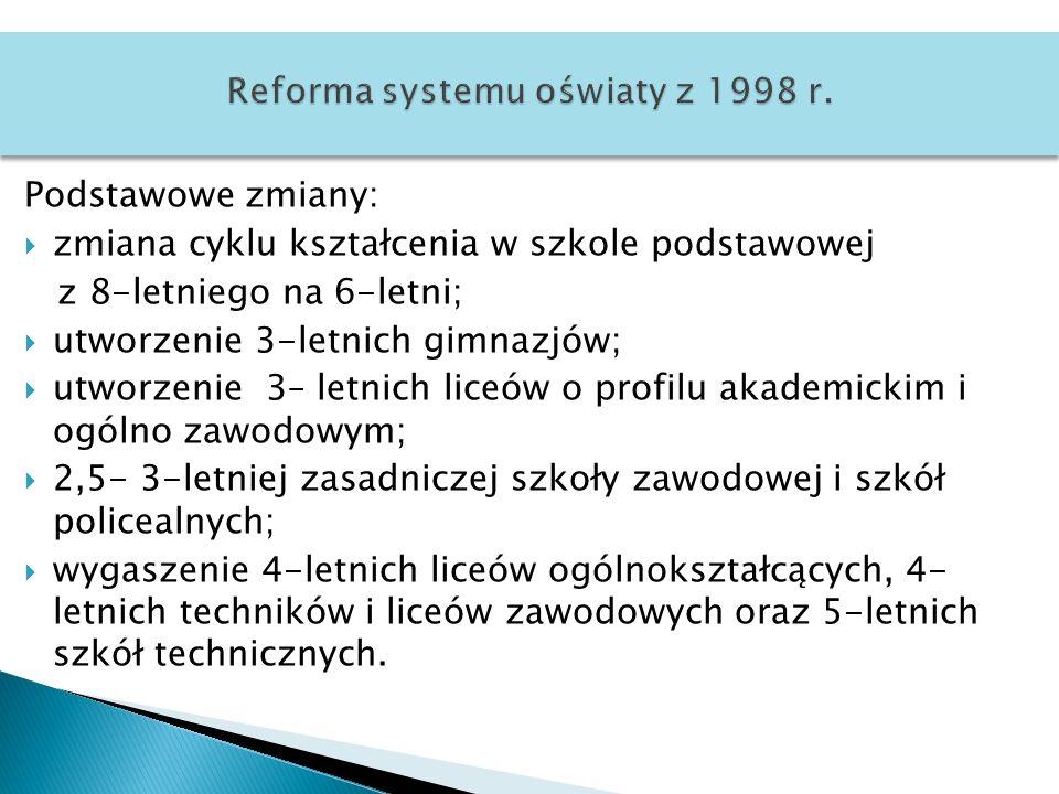 Reforma systemu oświaty z 1998 r.