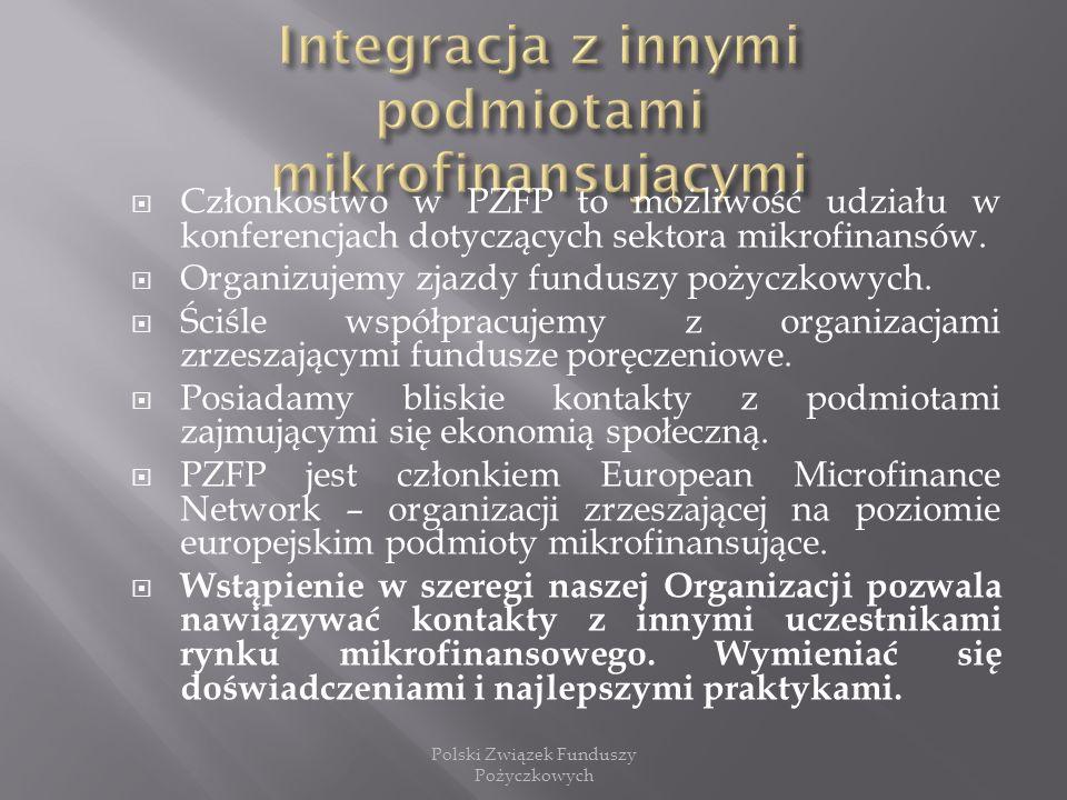 Integracja z innymi podmiotami mikrofinansującymi